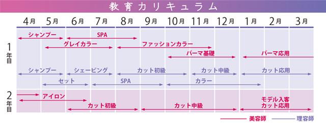 株式会社 銀座