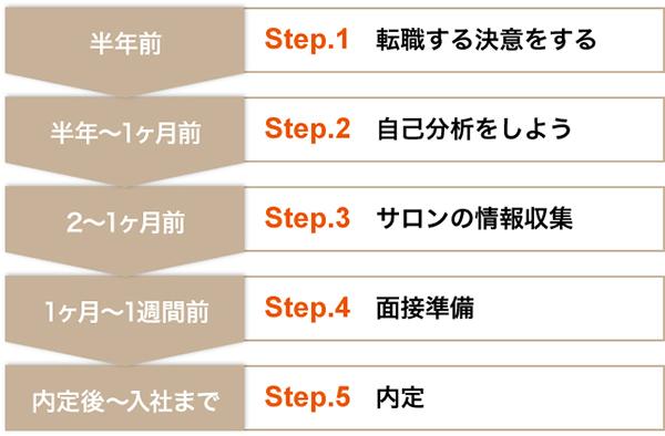 6_rule_1_schedule