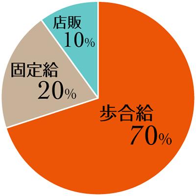 5_r_19_1000万円_2