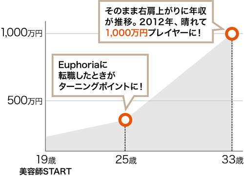 5_r_19_1000万円_1