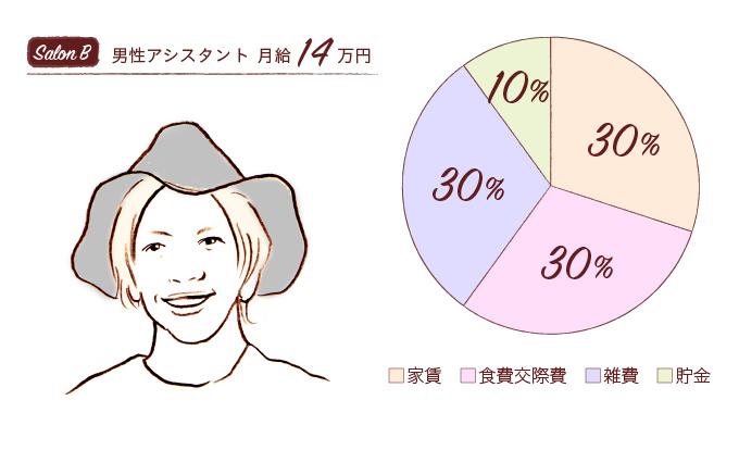 201510_news_1_3